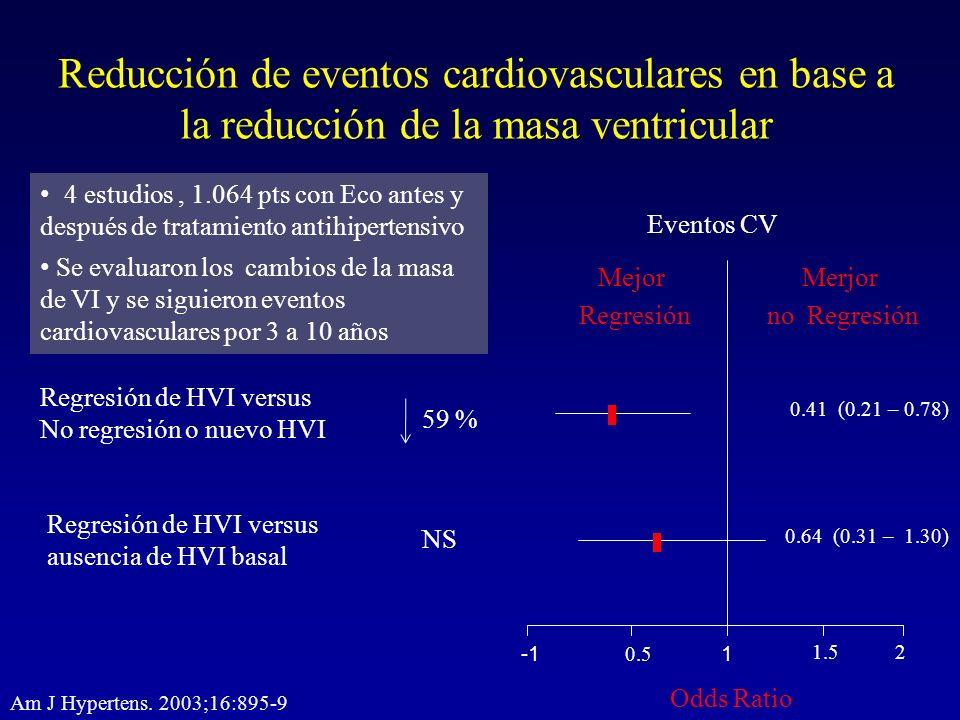 Reducción de eventos cardiovasculares en base a la reducción de la masa ventricular