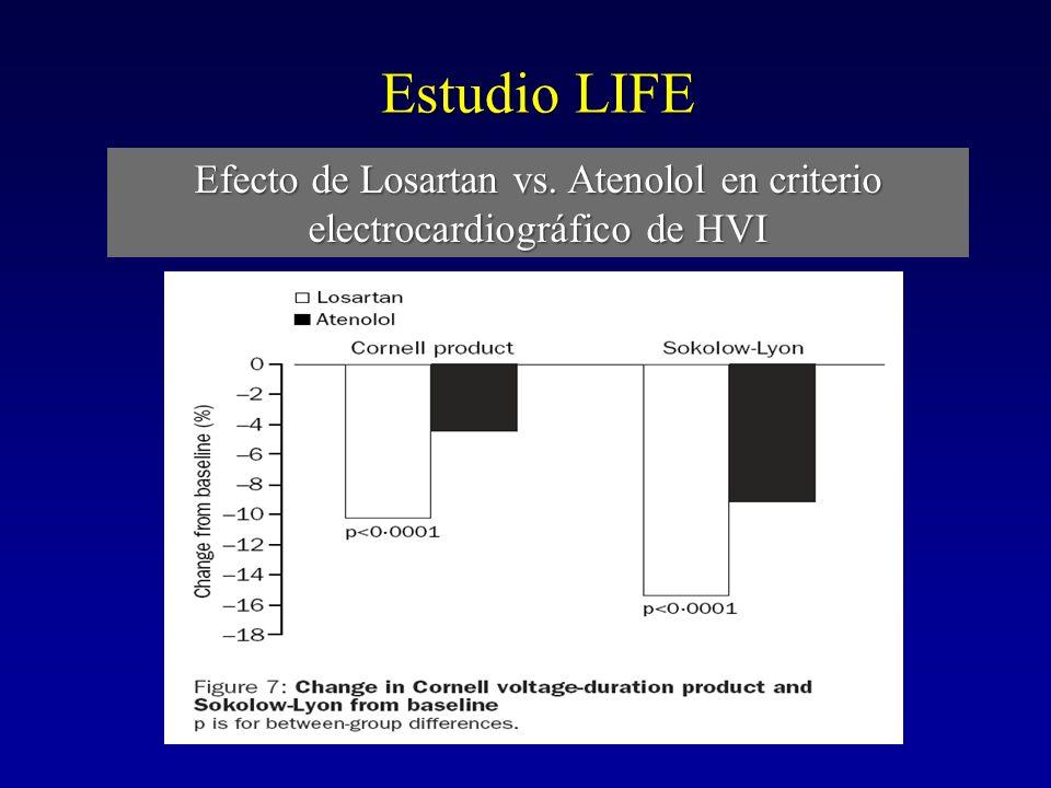 Estudio LIFE Efecto de Losartan vs. Atenolol en criterio electrocardiográfico de HVI.