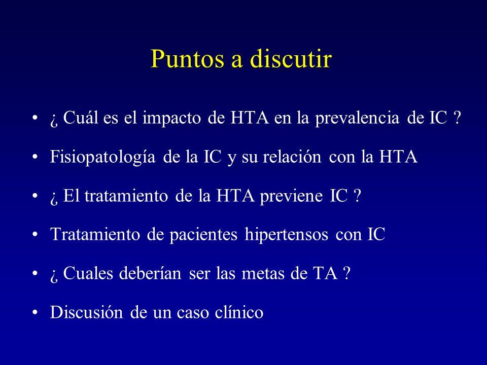 Puntos a discutir ¿ Cuál es el impacto de HTA en la prevalencia de IC Fisiopatología de la IC y su relación con la HTA.