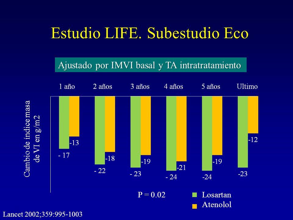 Estudio LIFE. Subestudio Eco
