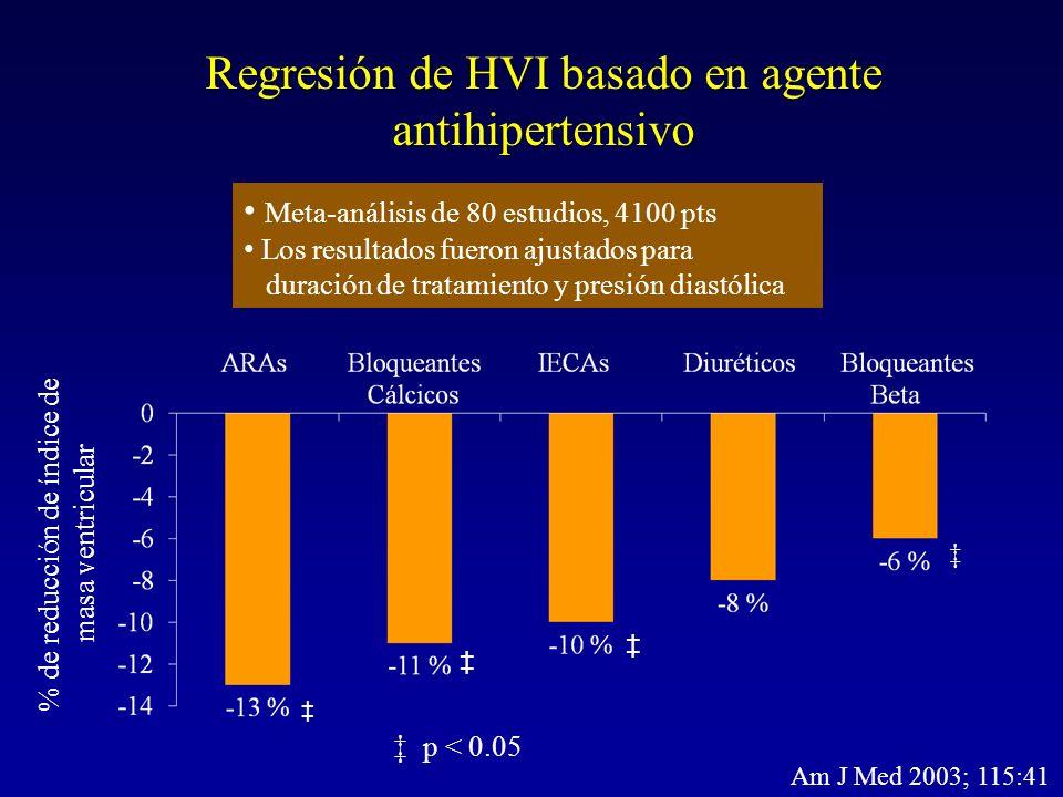 Regresión de HVI basado en agente antihipertensivo