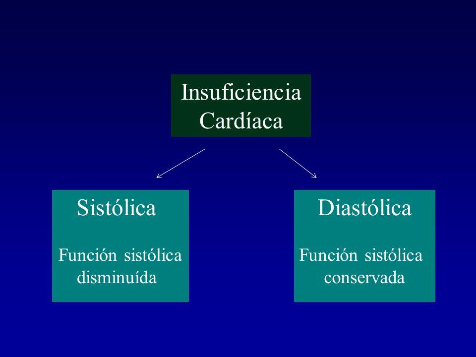 Insuficiencia Cardíaca Sistólica Diastólica Función sistólica