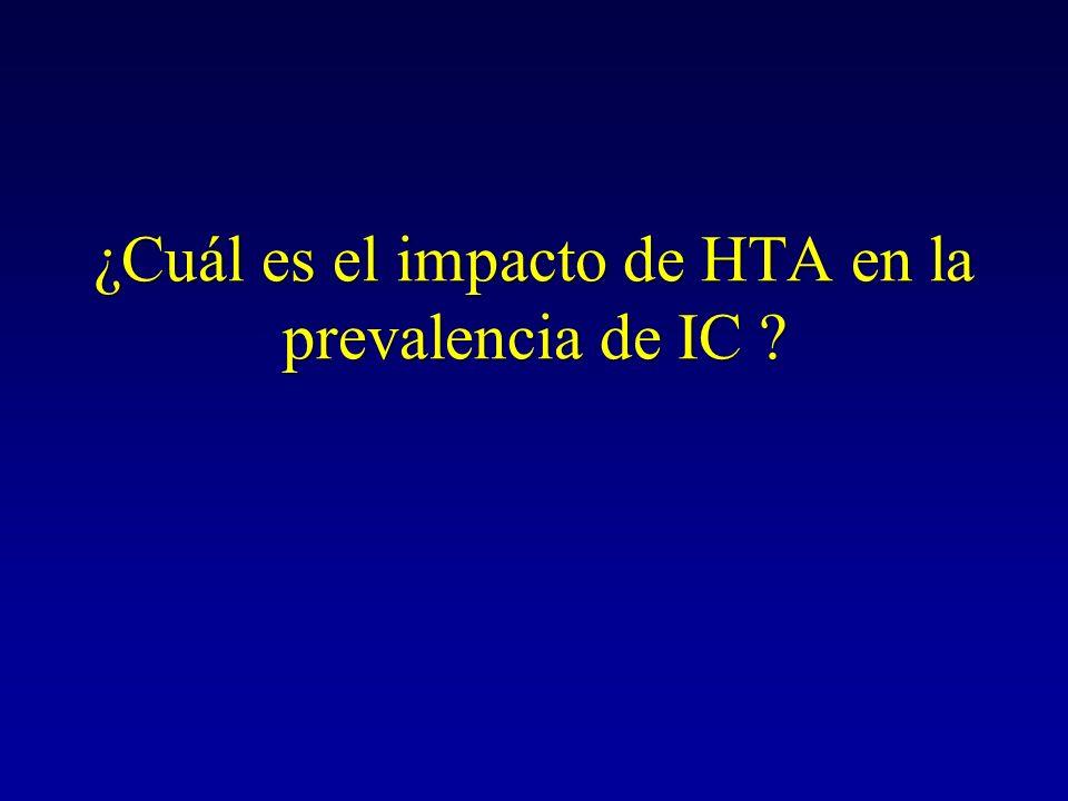 ¿Cuál es el impacto de HTA en la prevalencia de IC