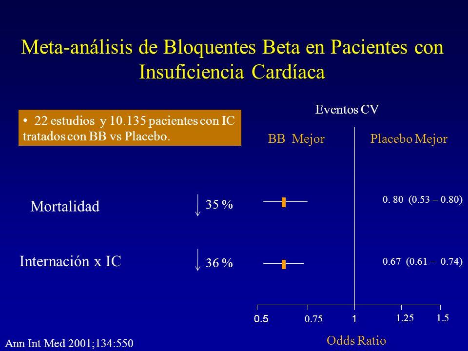 Meta-análisis de Bloquentes Beta en Pacientes con Insuficiencia Cardíaca