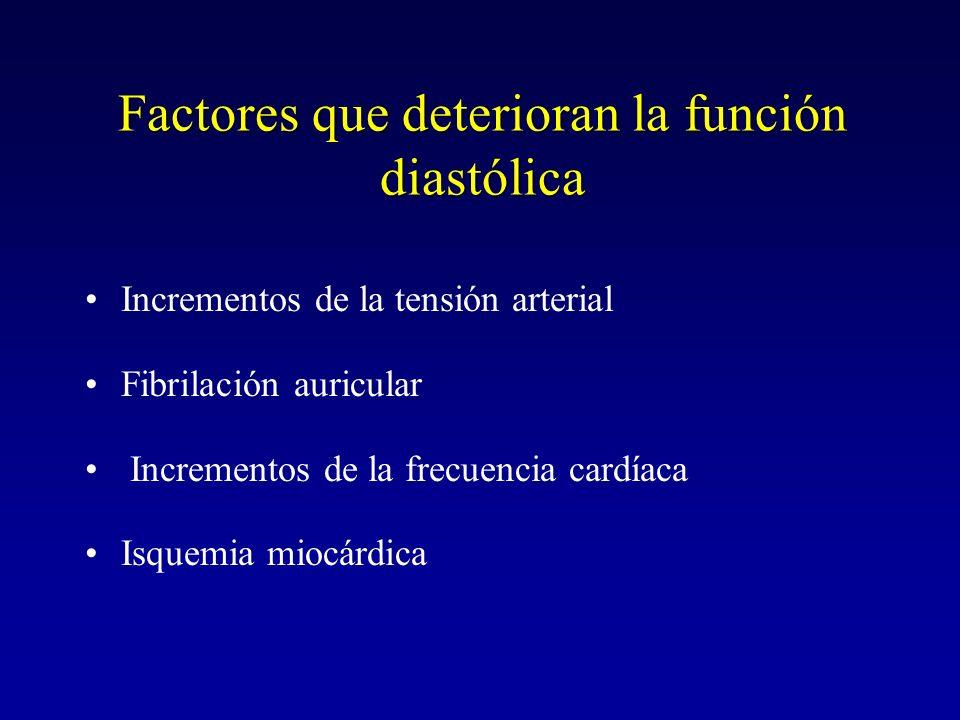 Factores que deterioran la función diastólica
