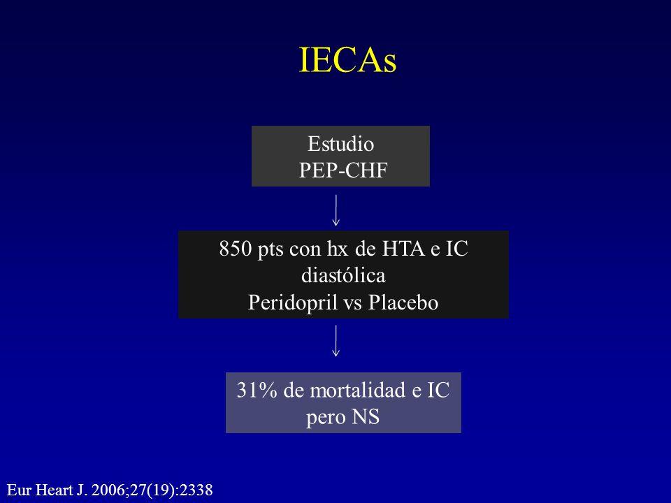 IECAs Estudio PEP-CHF 850 pts con hx de HTA e IC diastólica