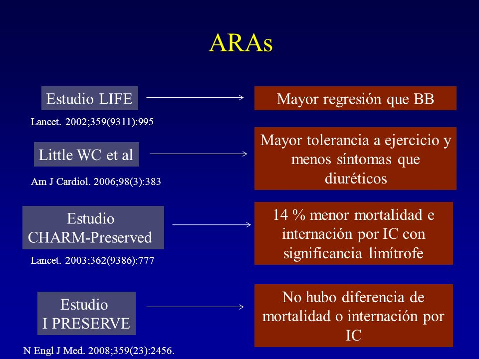 ARAs Estudio LIFE Mayor regresión que BB Little WC et al
