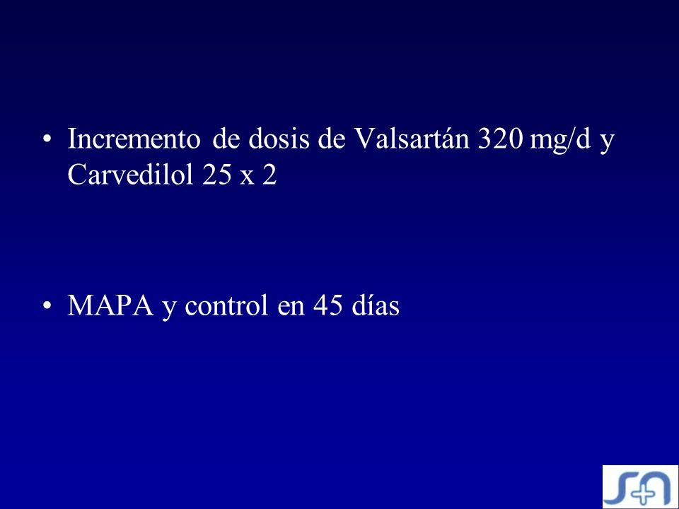 Incremento de dosis de Valsartán 320 mg/d y Carvedilol 25 x 2