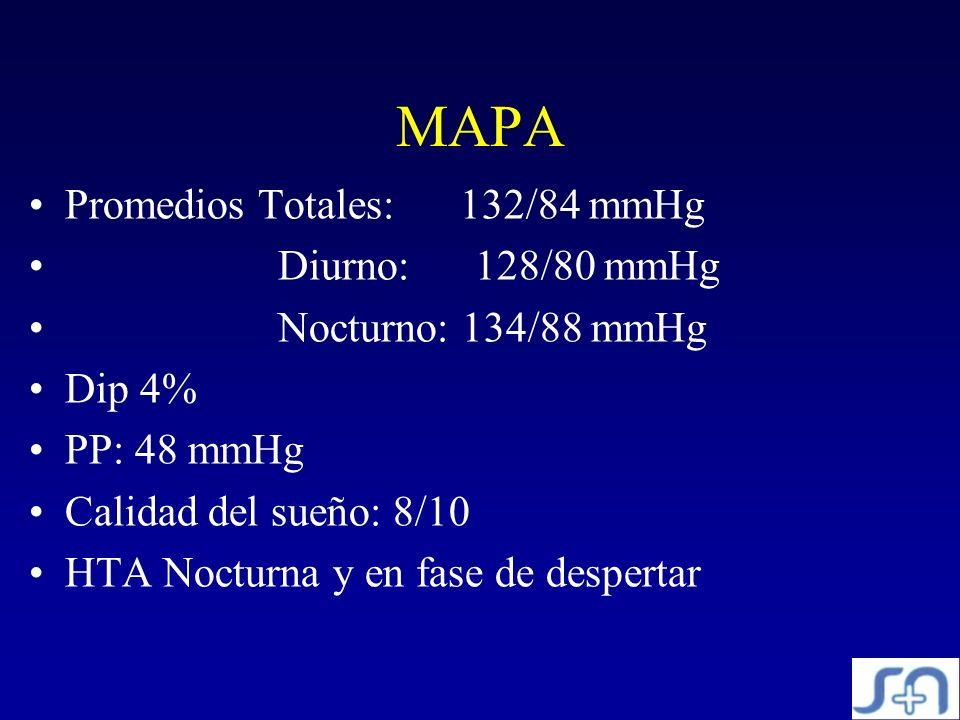 MAPA Promedios Totales: 132/84 mmHg Diurno: 128/80 mmHg