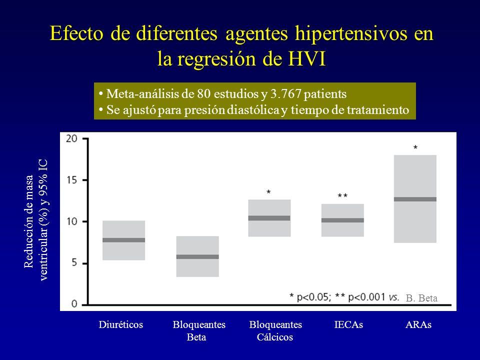 Efecto de diferentes agentes hipertensivos en la regresión de HVI