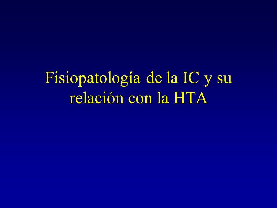 Fisiopatología de la IC y su relación con la HTA