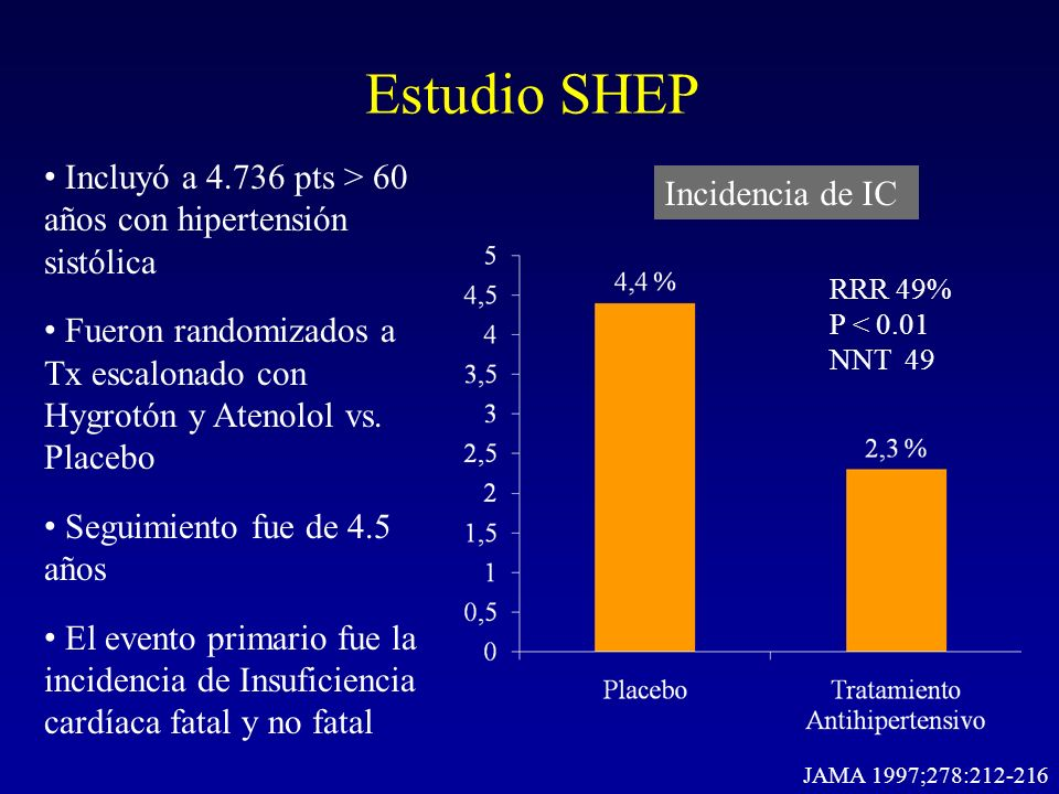Estudio SHEP Incluyó a 4.736 pts > 60 años con hipertensión sistólica. Fueron randomizados a Tx escalonado con Hygrotón y Atenolol vs. Placebo.