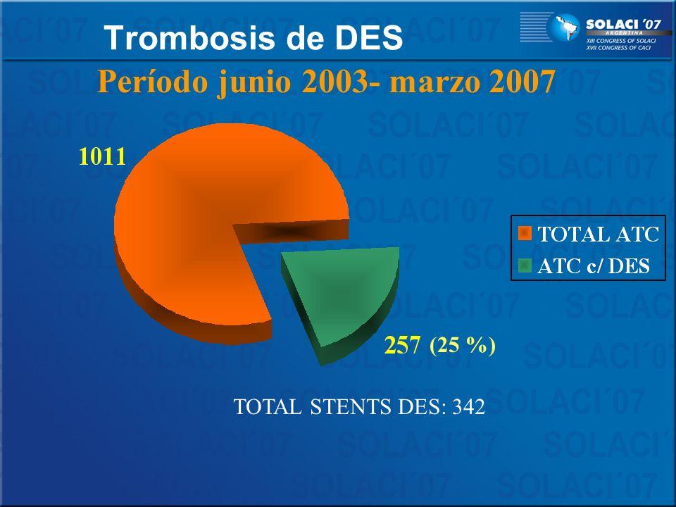 Trombosis de DES Período junio 2003- marzo 2007 (25 %)