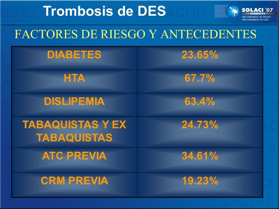 FACTORES DE RIESGO Y ANTECEDENTES