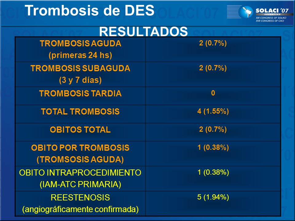 Trombosis de DES RESULTADOS TROMBOSIS AGUDA (primeras 24 hs)