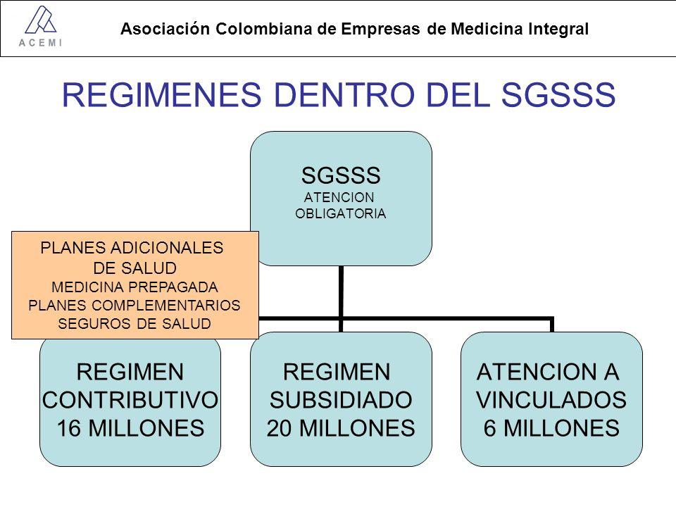 REGIMENES DENTRO DEL SGSSS