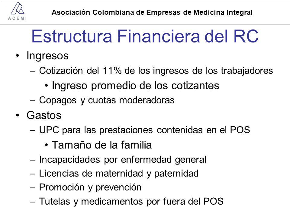 Estructura Financiera del RC