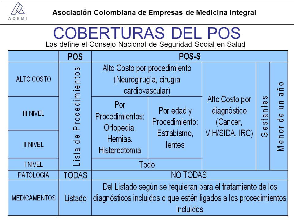COBERTURAS DEL POS Las define el Consejo Nacional de Seguridad Social en Salud