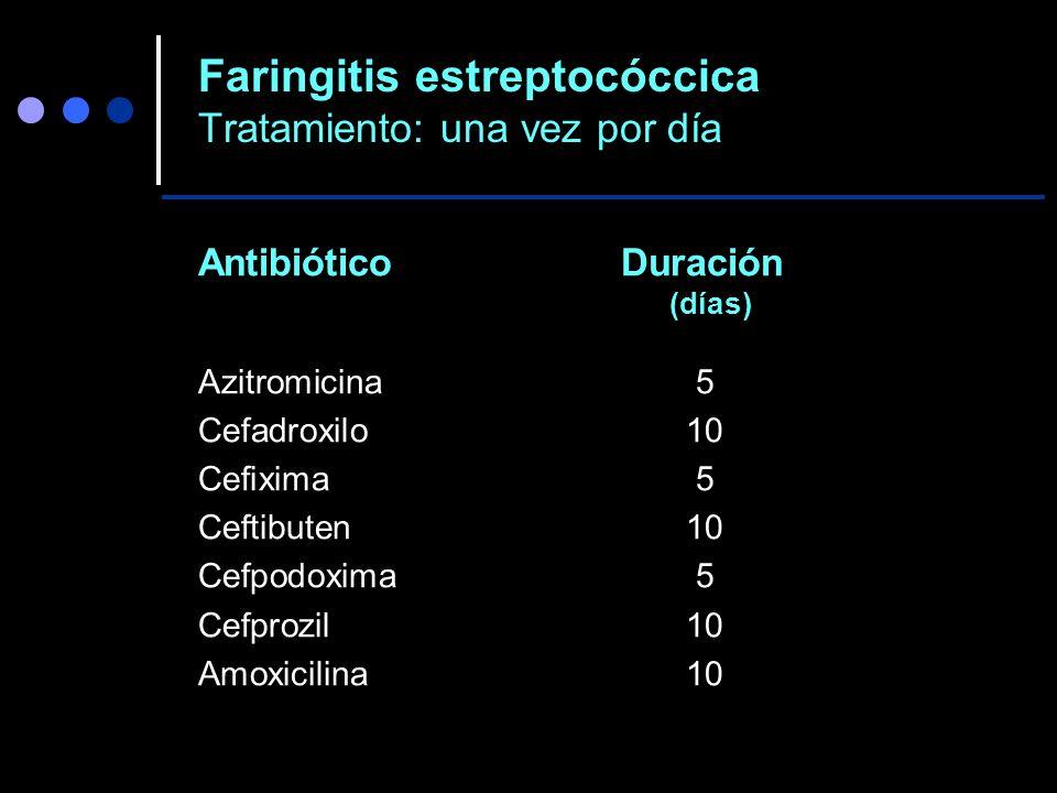 Faringitis estreptocóccica Tratamiento: una vez por día