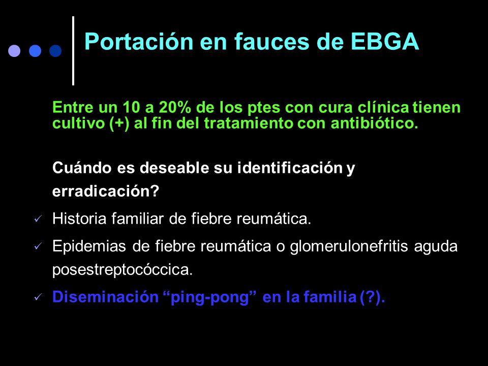 Portación en fauces de EBGA