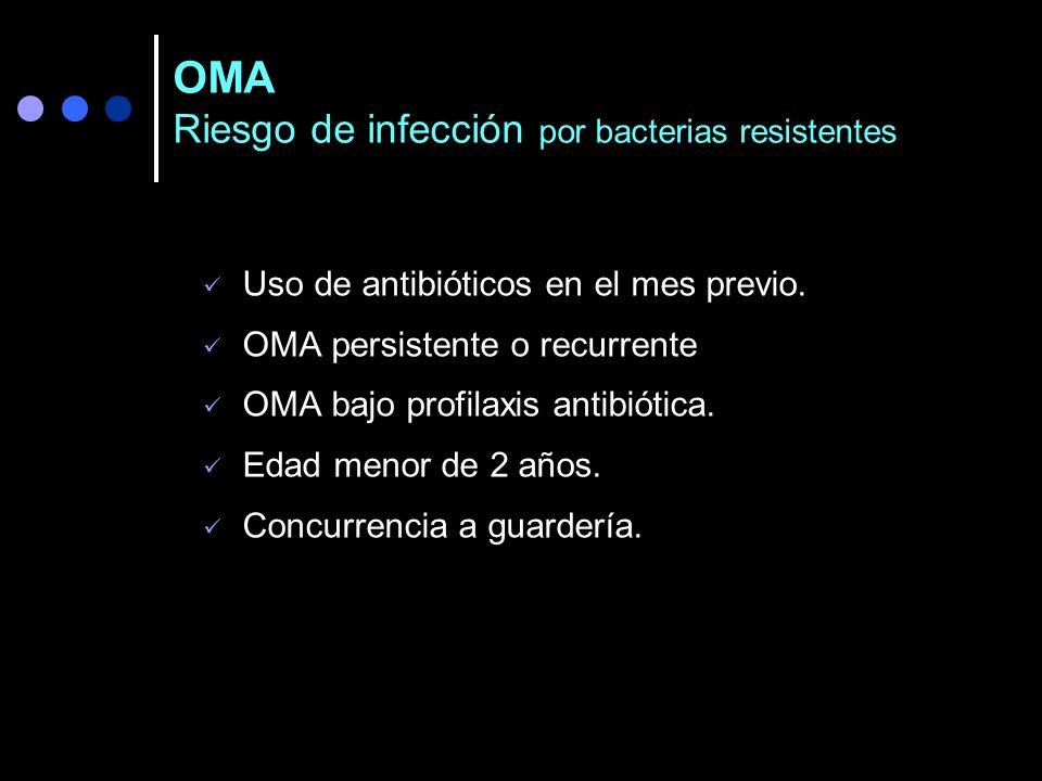 OMA Riesgo de infección por bacterias resistentes