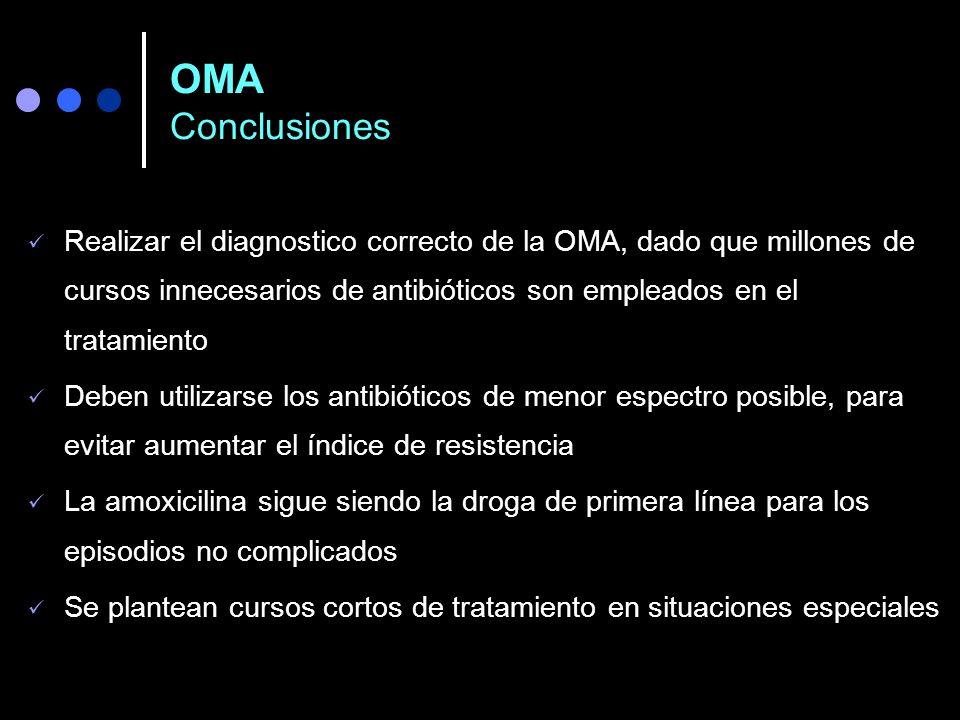 OMA Conclusiones Realizar el diagnostico correcto de la OMA, dado que millones de cursos innecesarios de antibióticos son empleados en el tratamiento.