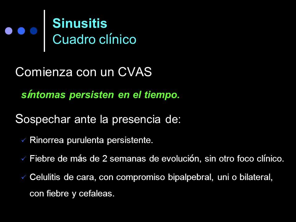 Sinusitis Cuadro clínico