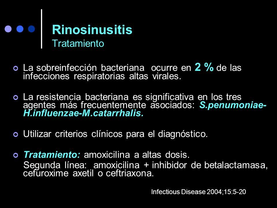 Rinosinusitis Tratamiento