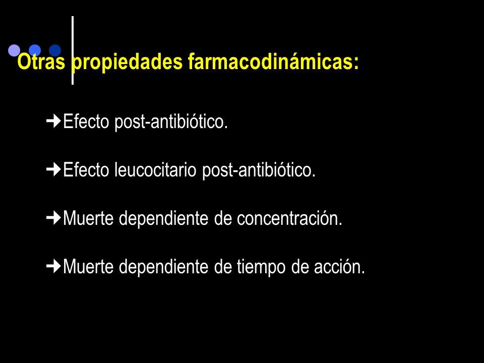 Otras propiedades farmacodinámicas:
