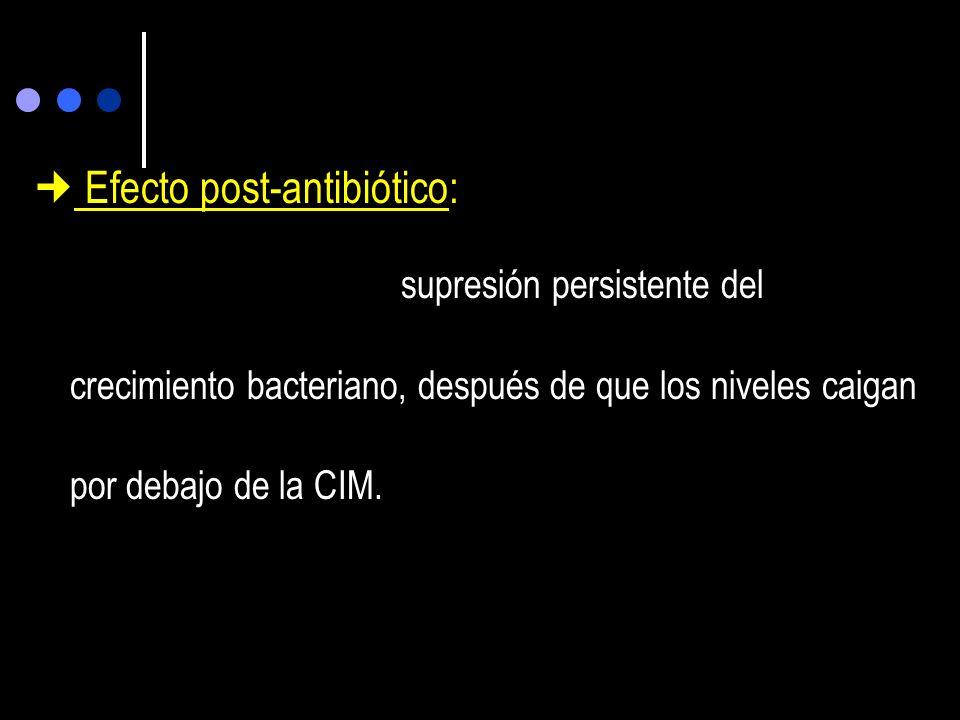  Efecto post-antibiótico: