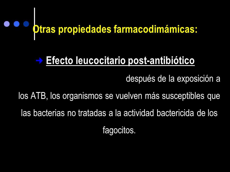 Otras propiedades farmacodimámicas: