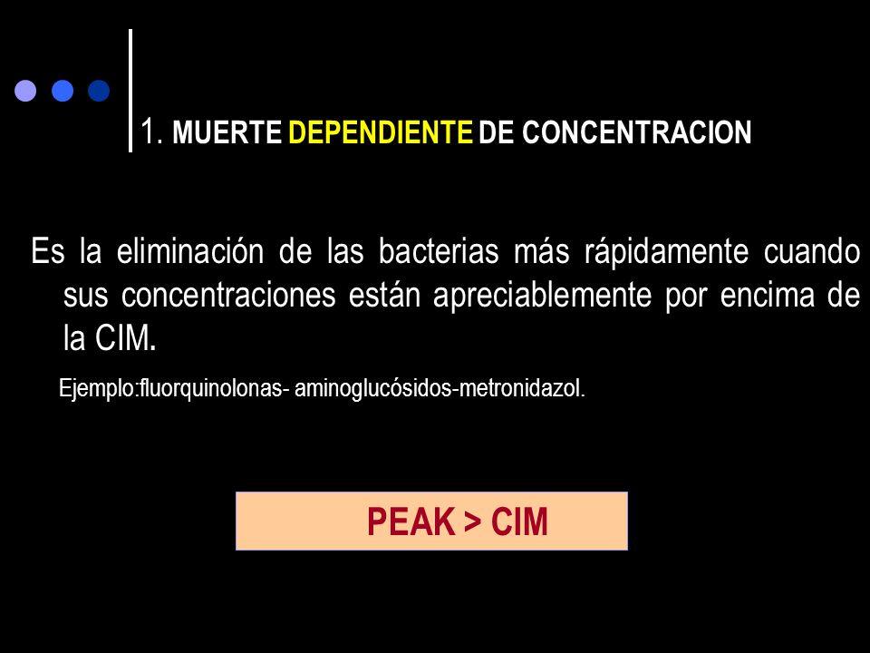 1. MUERTE DEPENDIENTE DE CONCENTRACION