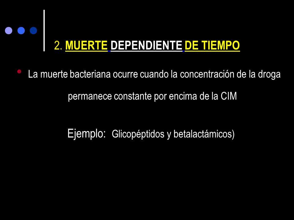2. MUERTE DEPENDIENTE DE TIEMPO