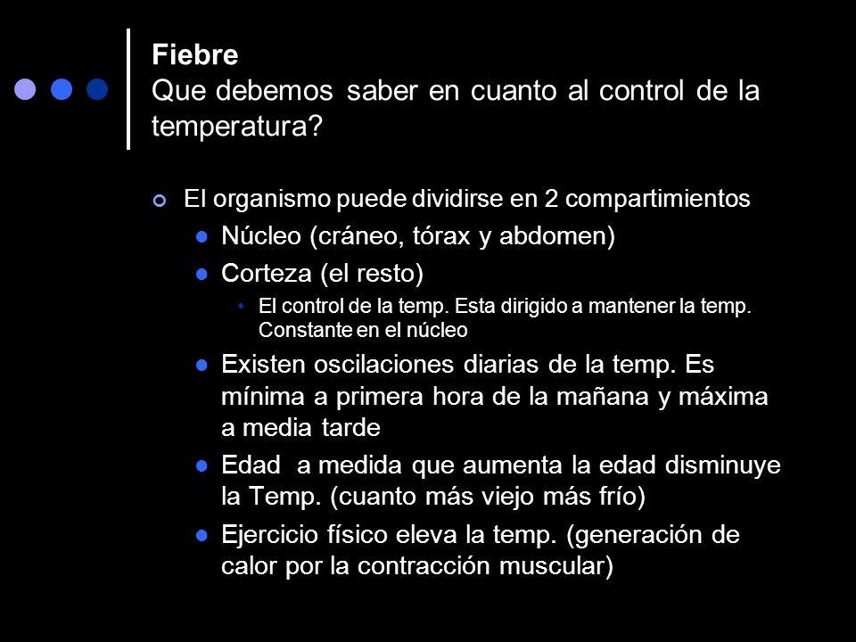 Fiebre Que debemos saber en cuanto al control de la temperatura