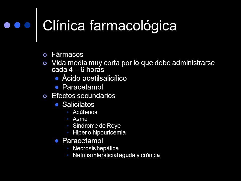 Clínica farmacológica