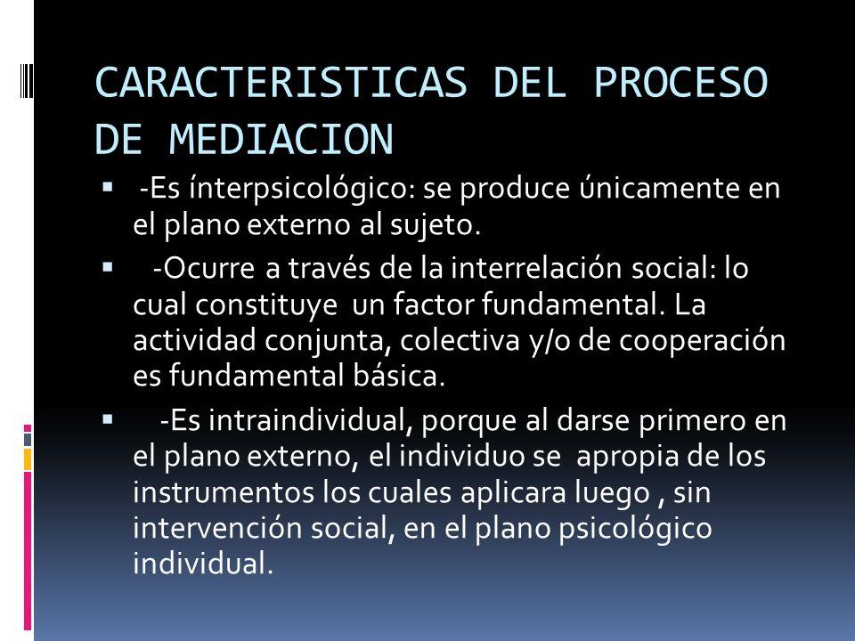 CARACTERISTICAS DEL PROCESO DE MEDIACION