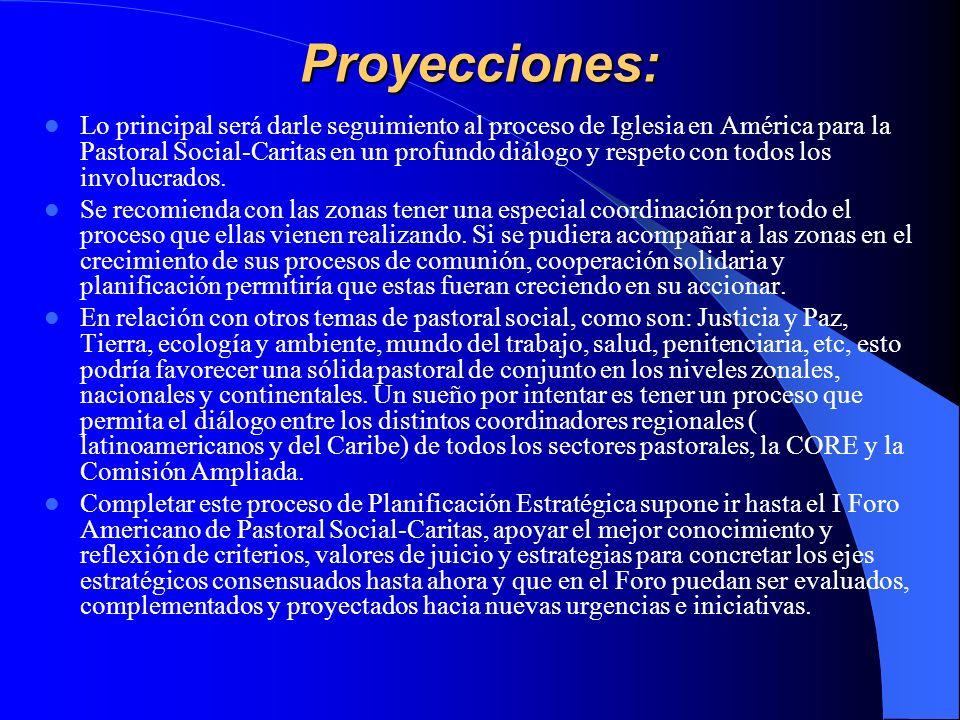 Proyecciones: