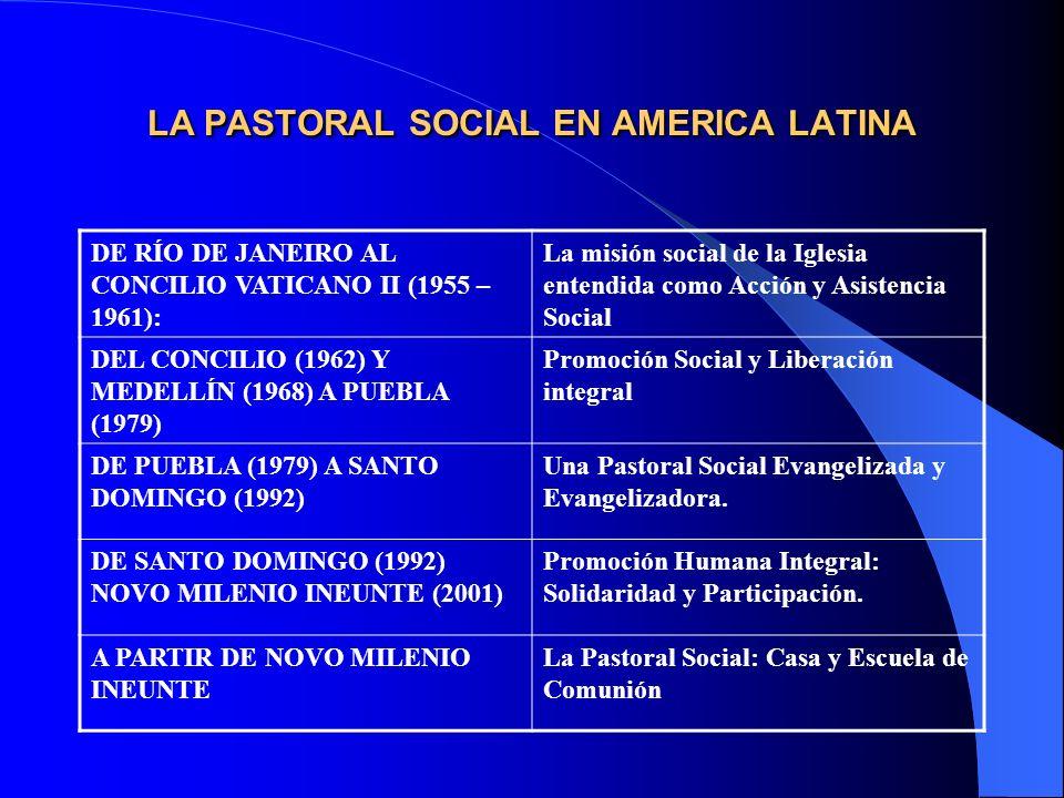 LA PASTORAL SOCIAL EN AMERICA LATINA