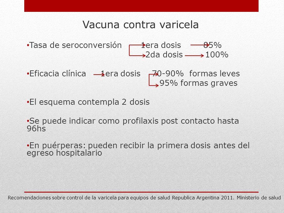 Vacuna contra varicela
