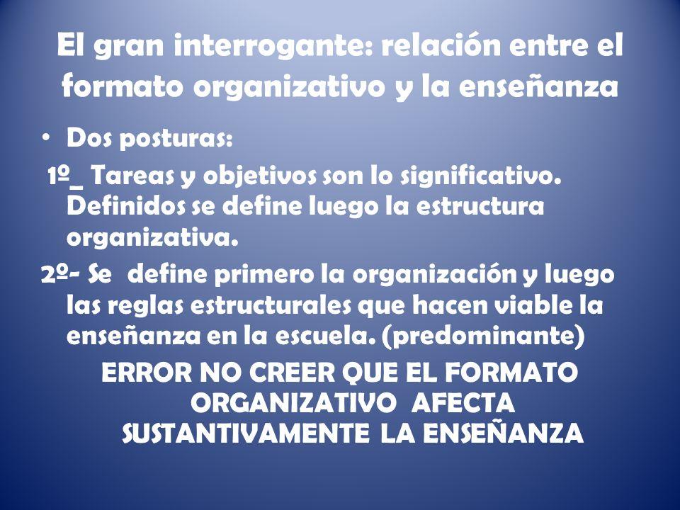 El gran interrogante: relación entre el formato organizativo y la enseñanza