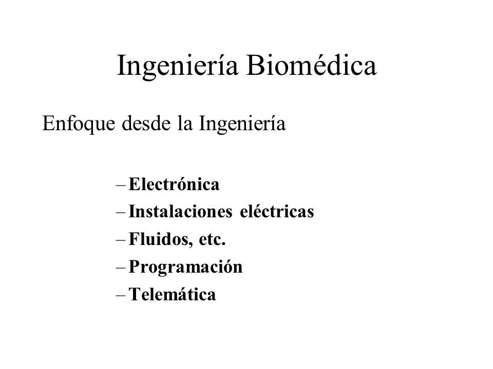 Ingeniería Biomédica Enfoque desde la Ingeniería Electrónica