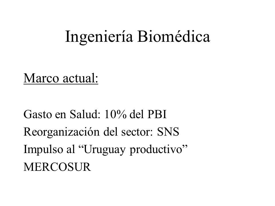 Ingeniería Biomédica Marco actual: Gasto en Salud: 10% del PBI