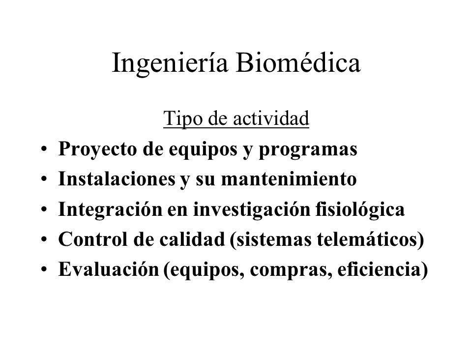 Ingeniería Biomédica Tipo de actividad Proyecto de equipos y programas