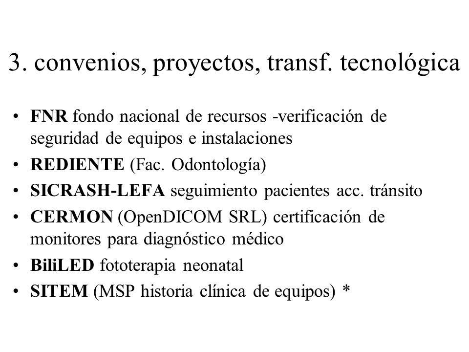 3. convenios, proyectos, transf. tecnológica