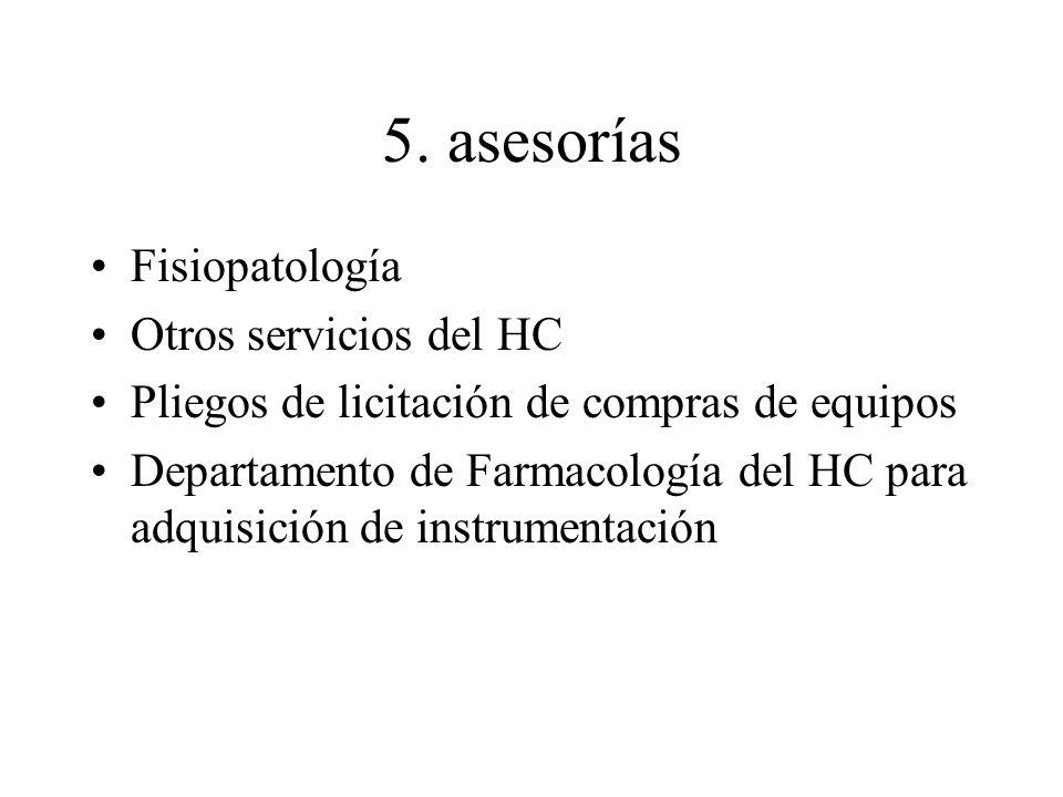 5. asesorías Fisiopatología Otros servicios del HC
