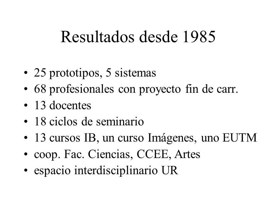 Resultados desde 1985 25 prototipos, 5 sistemas
