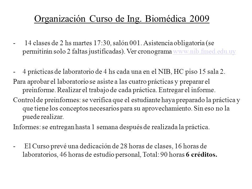 Organización Curso de Ing. Biomédica 2009