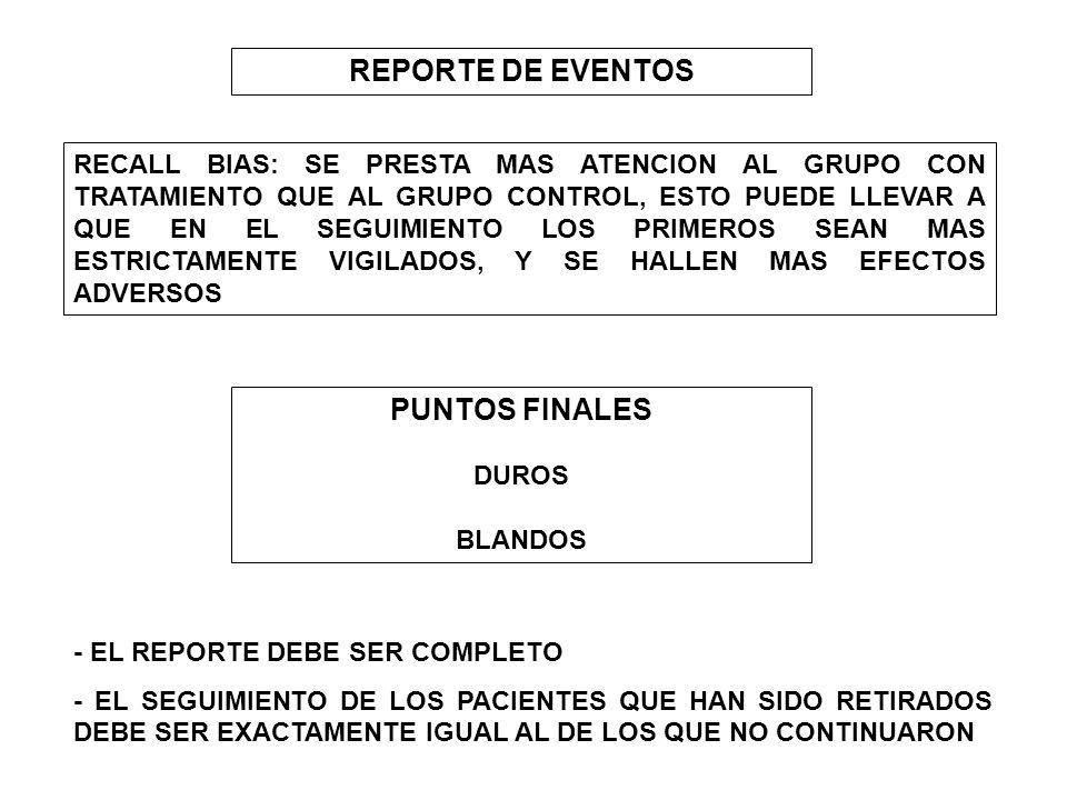 REPORTE DE EVENTOS PUNTOS FINALES