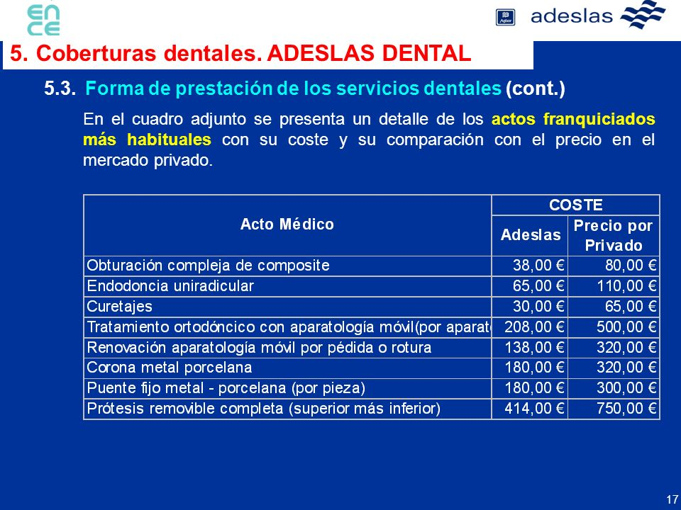 5. Coberturas dentales. ADESLAS DENTAL