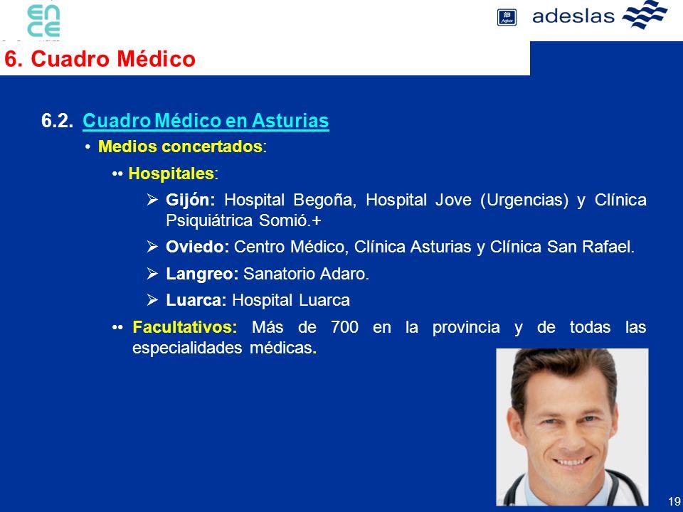 6. Cuadro Médico 6.1. Hospitales y Centros Propios.